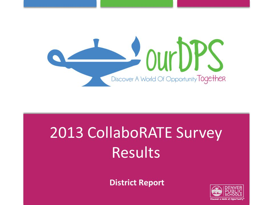 2013 CollaboRATE Survey Results District Report
