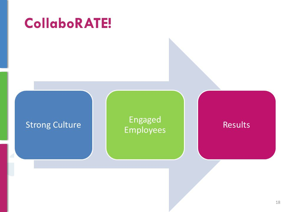 CollaboRATE! 18 Strong Culture Engaged Employees Results
