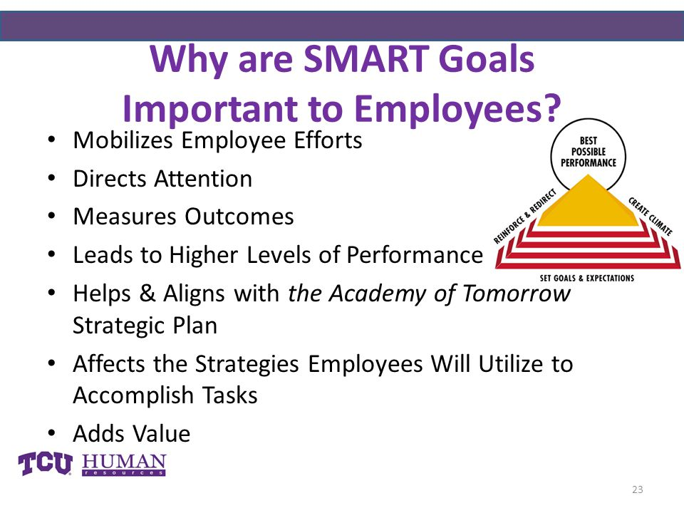 Why are SMART Goals Important to Employees.
