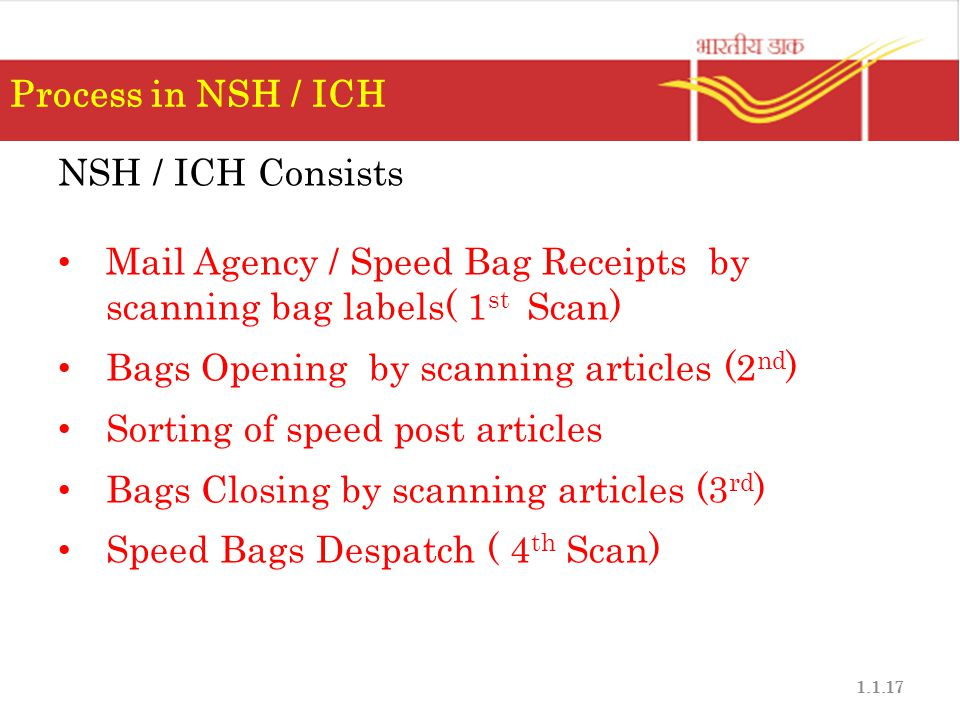 1.1.17 Process in NSH / ICH NSH / ICH Consists Mail Agency / Speed Bag Receipts by scanning bag labels( 1 st Scan) Bags Opening by scanning articles (2 nd ) Sorting of speed post articles Bags Closing by scanning articles (3 rd ) Speed Bags Despatch ( 4 th Scan)