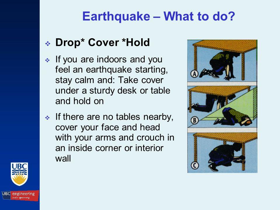 Earthquake – What to do.