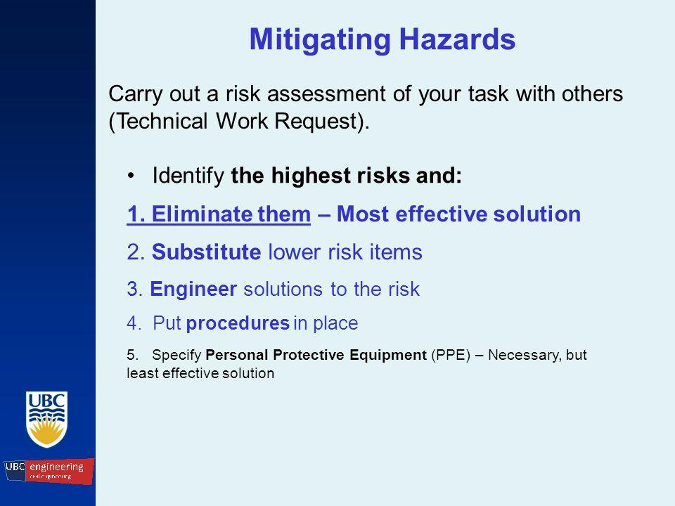 Mitigating Hazards Identify the highest risks and: 1.