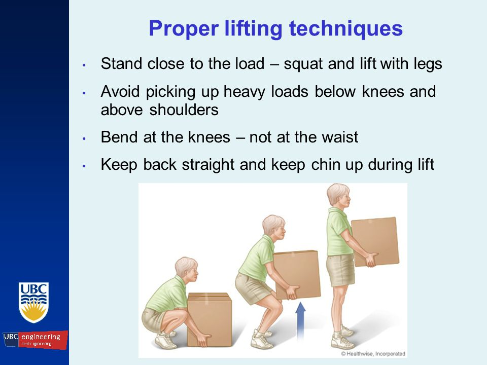 Proper lifting techniques Stand close to the load – squat and lift with legs Avoid picking up heavy loads below knees and above shoulders Bend at the knees – not at the waist Keep back straight and keep chin up during lift