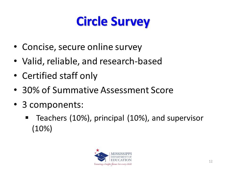 Circle Survey Concise, secure online survey Valid, reliable, and research-based Certified staff only 30% of Summative Assessment Score 3 components:  Teachers (10%), principal (10%), and supervisor (10%) 12