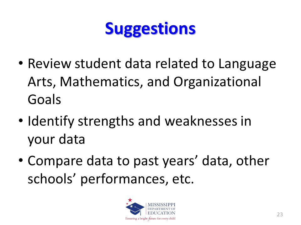 Suggestions 23 Review student data related to Language Arts, Mathematics, and Organizational Goals Identify strengths and weaknesses in your data Compare data to past years' data, other schools' performances, etc.
