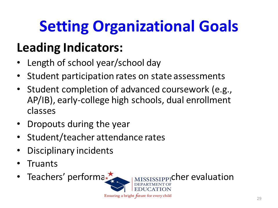 Setting Organizational Goals Leading Indicators: Length of school year/school day Student participation rates on state assessments Student completion of advanced coursework (e.g., AP/IB), early-college high schools, dual enrollment classes Dropouts during the year Student/teacher attendance rates Disciplinary incidents Truants Teachers' performance on LEA's teacher evaluation 29