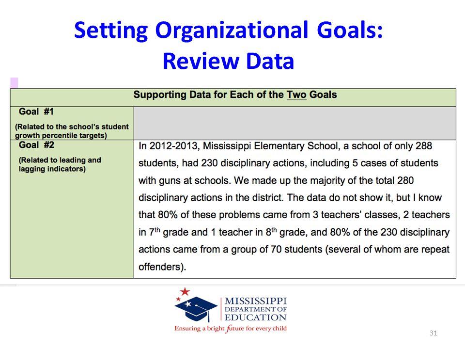 Setting Organizational Goals: Review Data 31