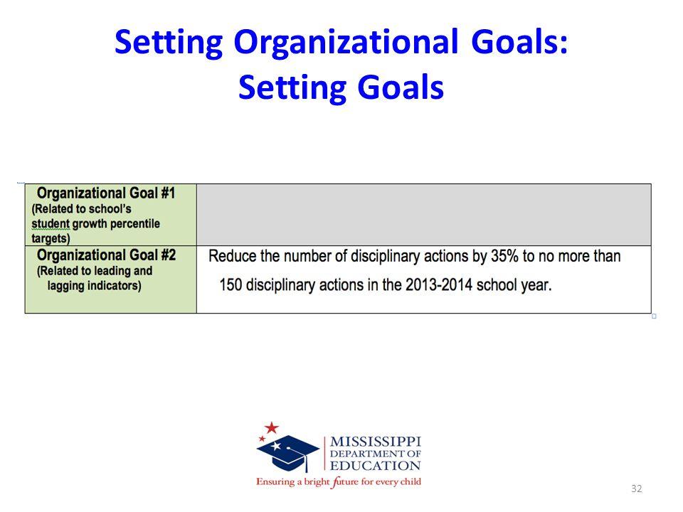Setting Organizational Goals: Setting Goals 32