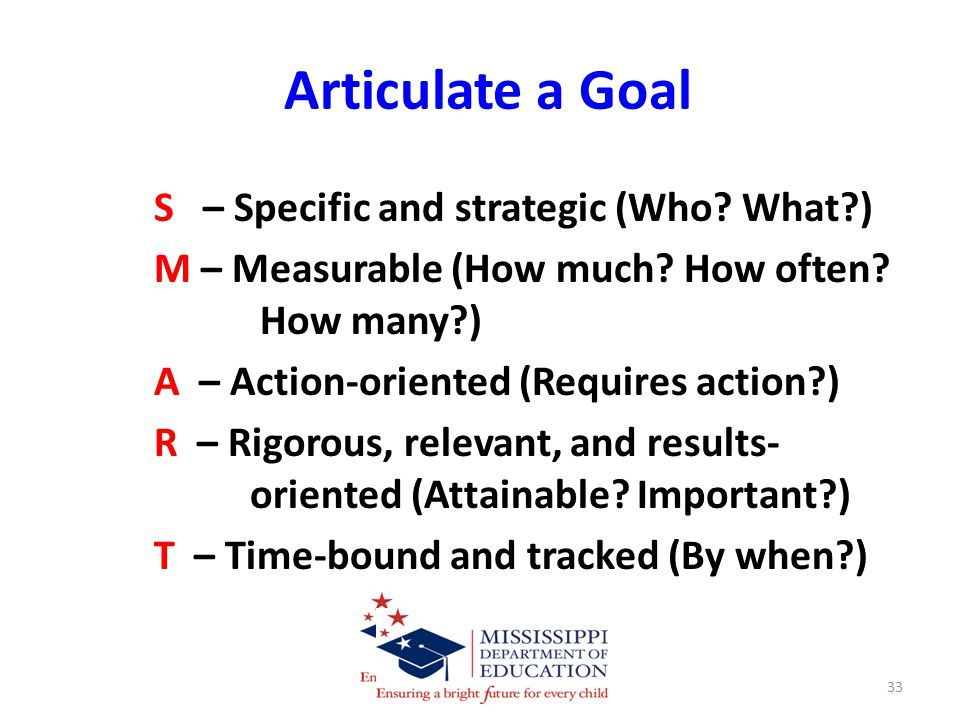 Articulate a Goal S – Specific and strategic (Who.
