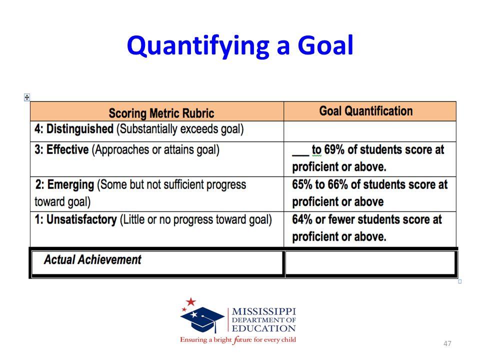 Quantifying a Goal 47