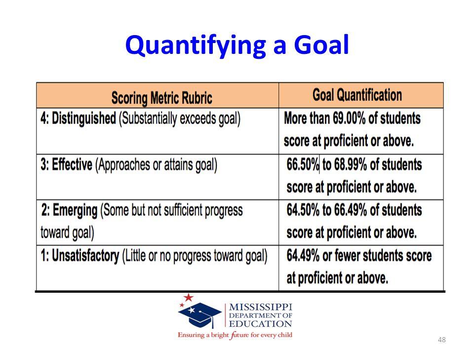 Quantifying a Goal 48