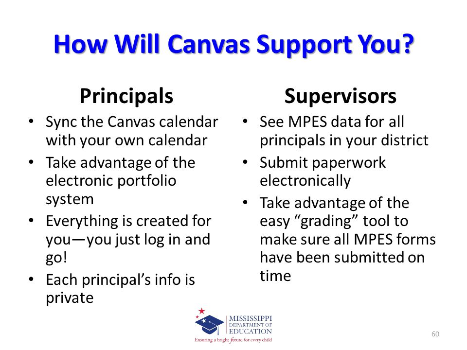 How Will Canvas Support You.