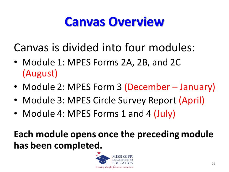 Canvas Overview Canvas is divided into four modules: Module 1: MPES Forms 2A, 2B, and 2C (August) Module 2: MPES Form 3 (December – January) Module 3: MPES Circle Survey Report (April) Module 4: MPES Forms 1 and 4 (July) Each module opens once the preceding module has been completed.