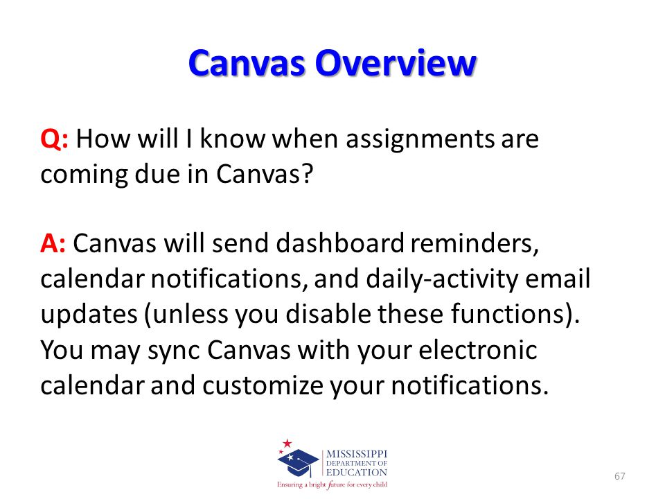 Canvas Overview Q: How will I know when assignments are coming due in Canvas.