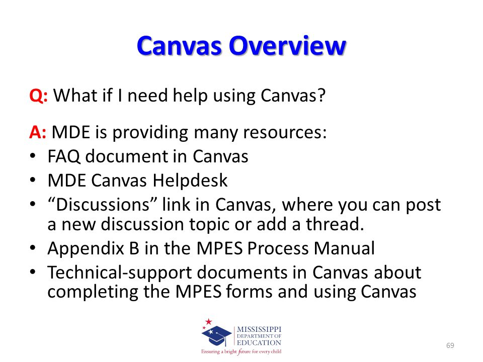 Canvas Overview Q: What if I need help using Canvas.