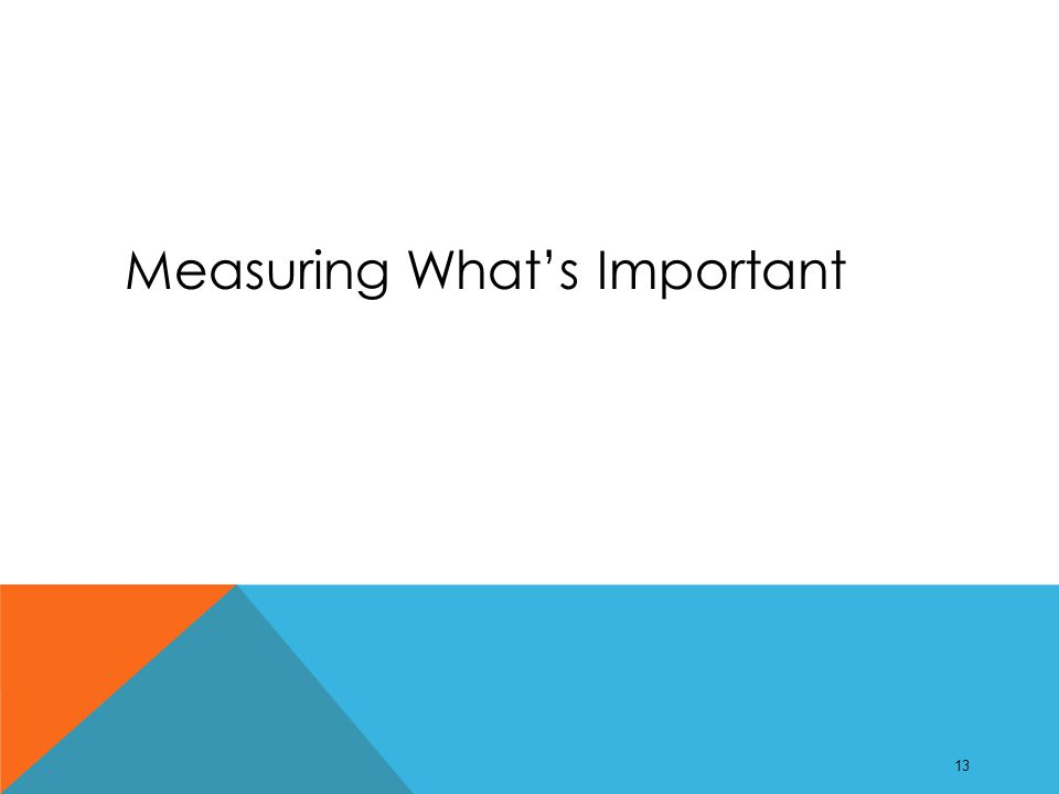 Measuring What's Important 13