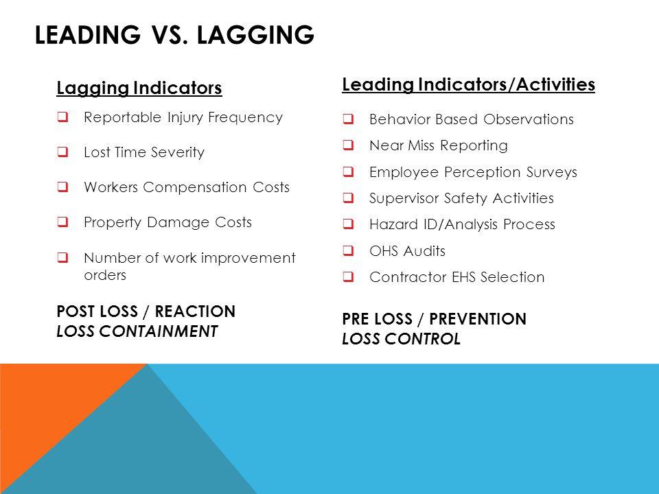 LEADING VS. LAGGING Leading Indicators/Activities  Behavior Based Observations  Near Miss Reporting  Employee Perception Surveys  Supervisor Safet