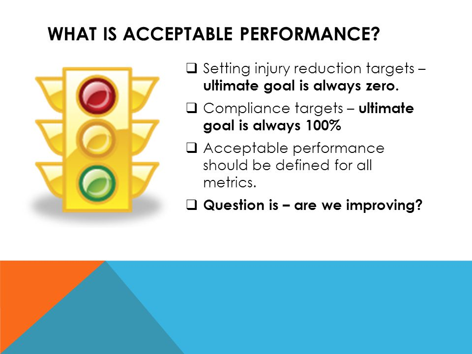 WHAT IS ACCEPTABLE PERFORMANCE?  Setting injury reduction targets – ultimate goal is always zero.  Compliance targets – ultimate goal is always 100%