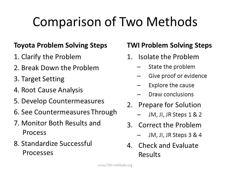 Comparison of Two Methods Toyota Problem Solving Steps 1.
