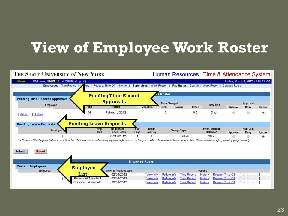 View of Employee Work Roster 23 Pending Time Record Approvals Pending Leave Requests Employee List