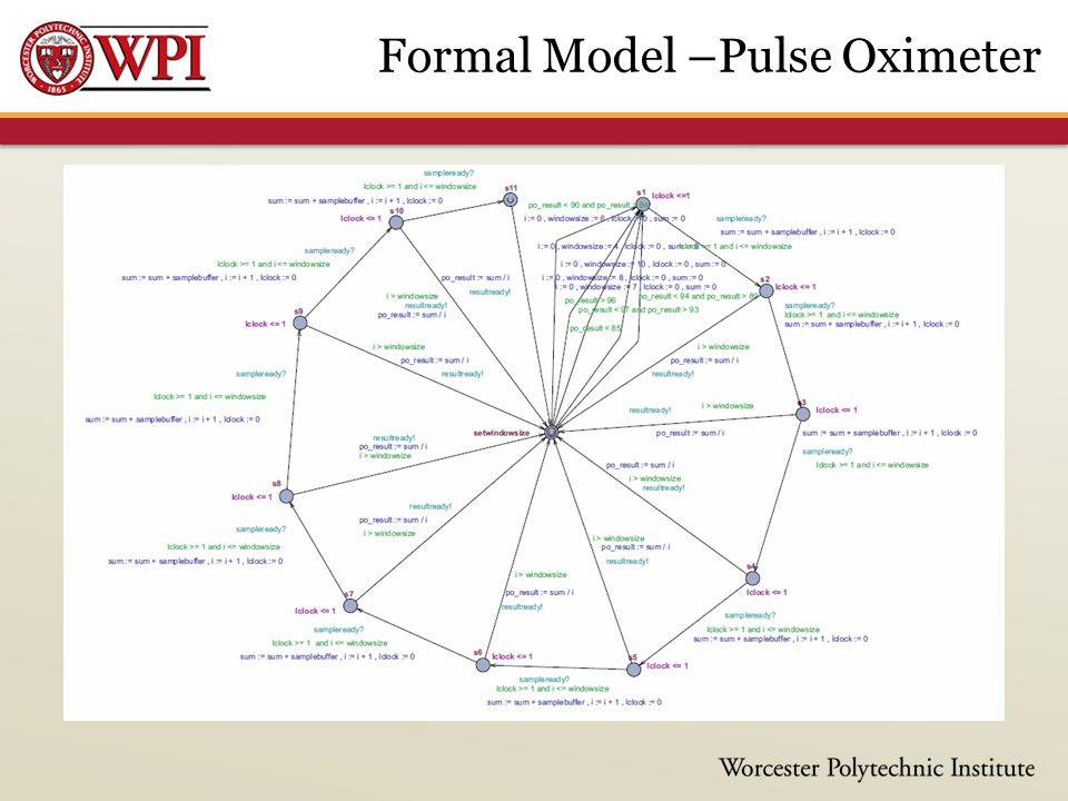 Formal Model –Pulse Oximeter