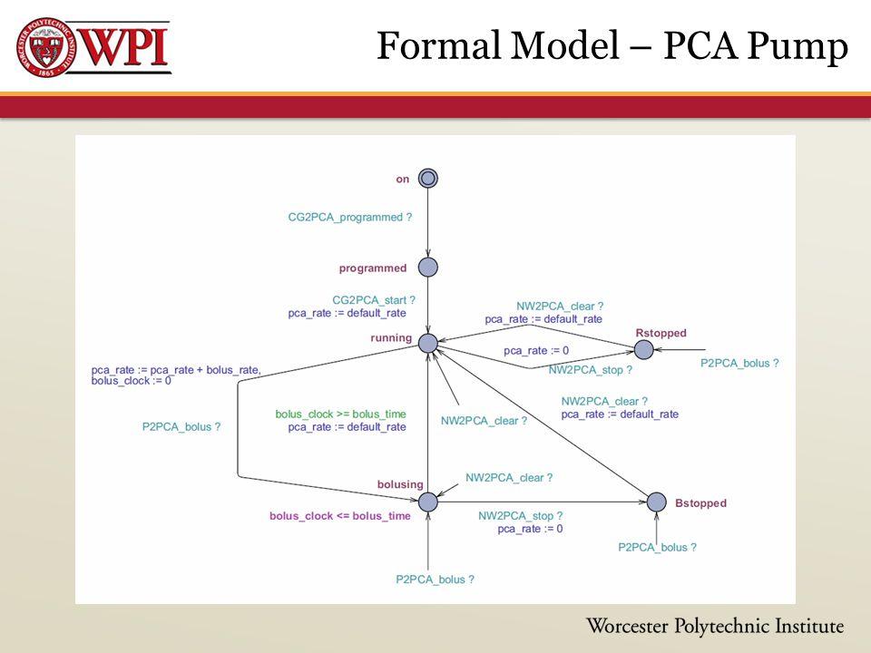 Formal Model – PCA Pump