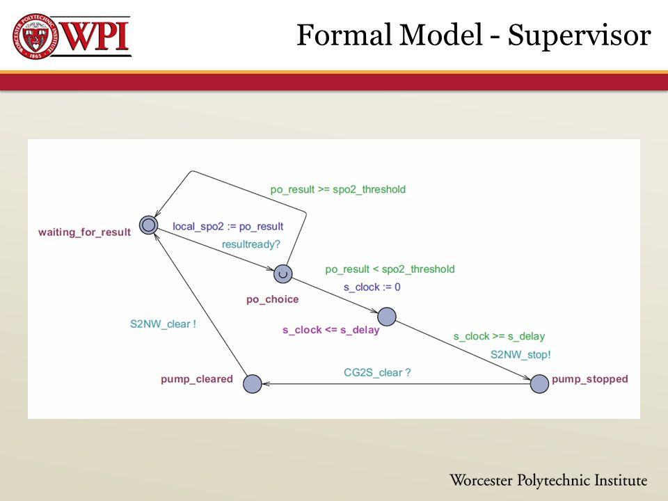 Formal Model - Supervisor