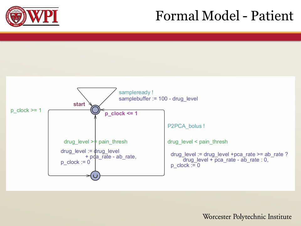 Formal Model - Patient