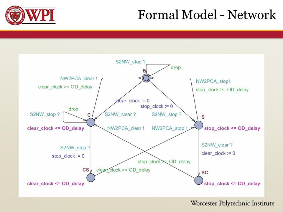 Formal Model - Network