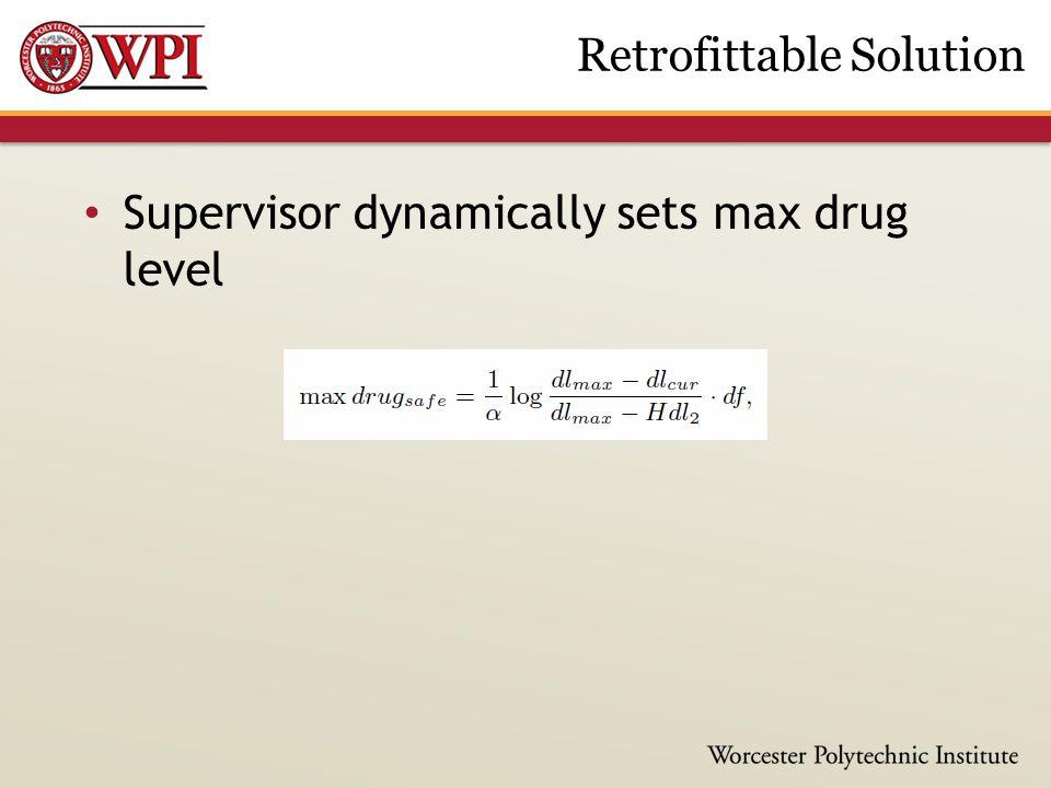 Supervisor dynamically sets max drug level Retrofittable Solution