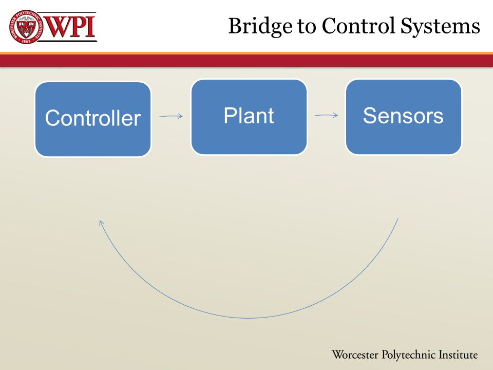 ControllerPlantSensors Bridge to Control Systems