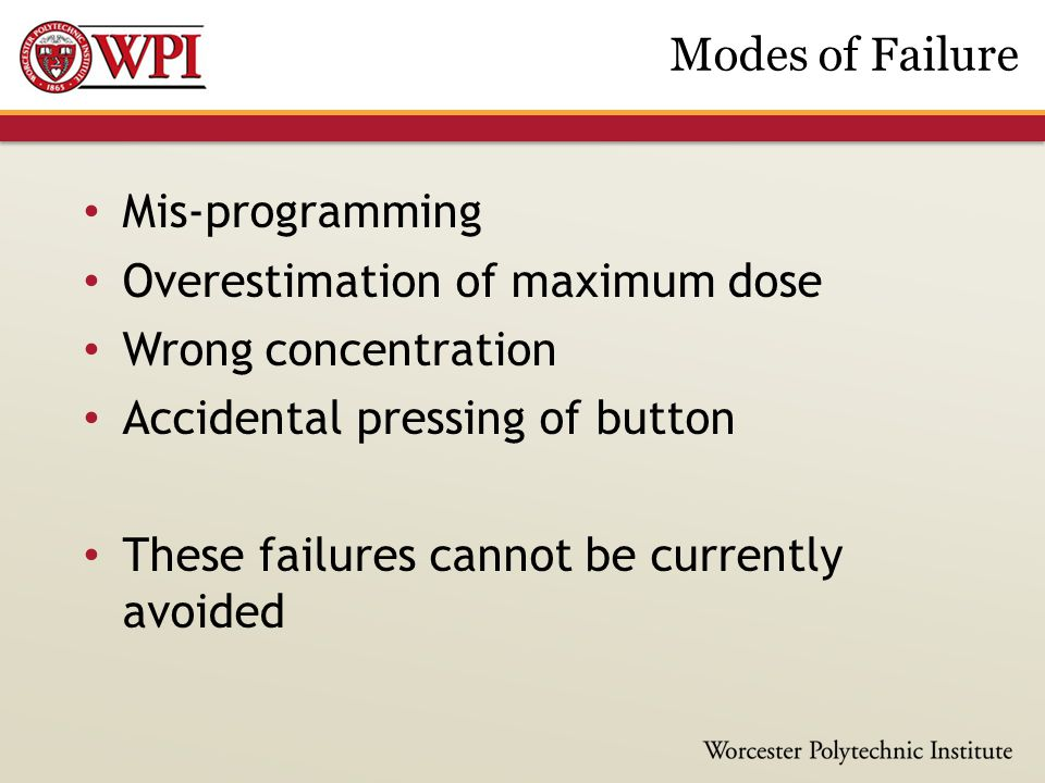 Mis-programming Overestimation of maximum dose Wrong concentration Accidental pressing of button These failures cannot be currently avoided Modes of F