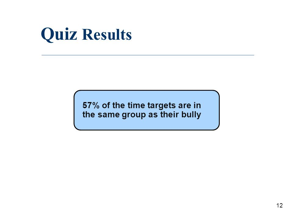 Quiz Results 12 57% of the time targets are in the same group as their bully