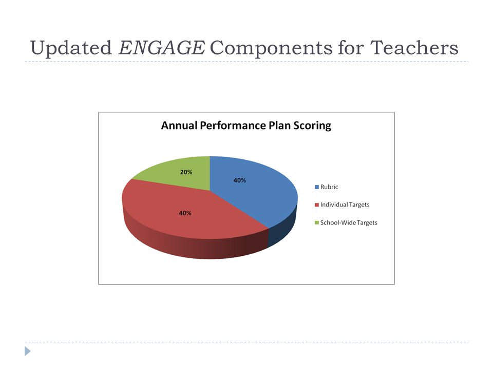 Updated ENGAGE Components for Teachers