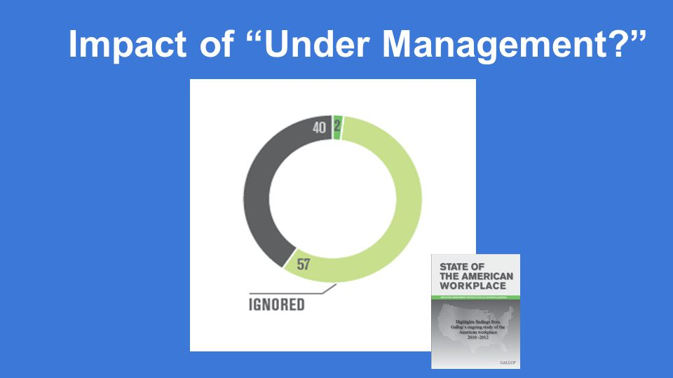 Impact of Under Management