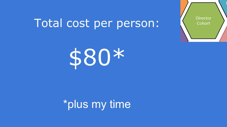 Total cost per person: $80* *plus my time