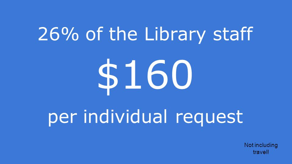 26% of the Library staff $160 per individual request Not including travel!