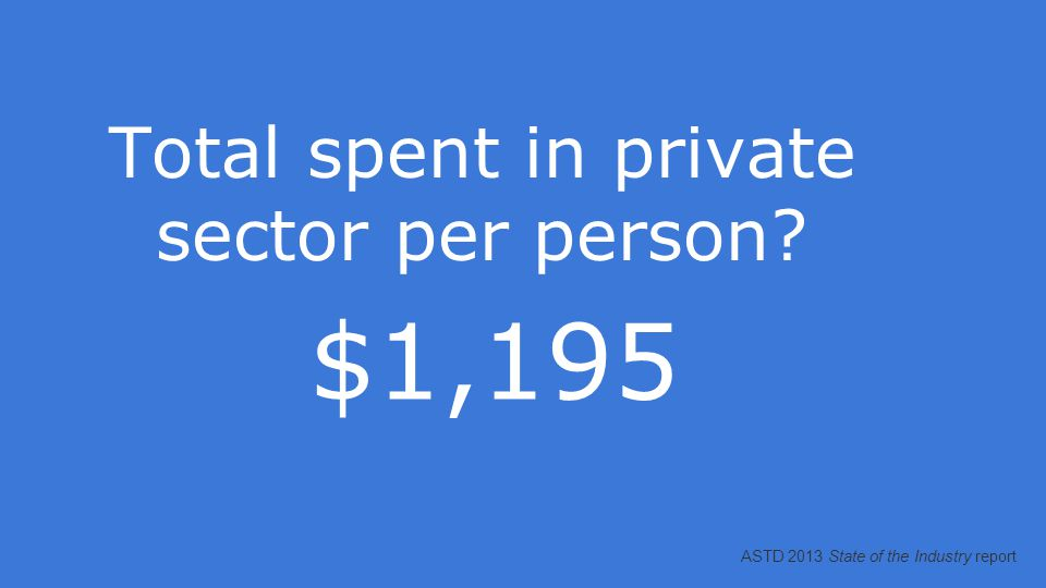 Total spent in private sector per person $1,195 ASTD 2013 State of the Industry report