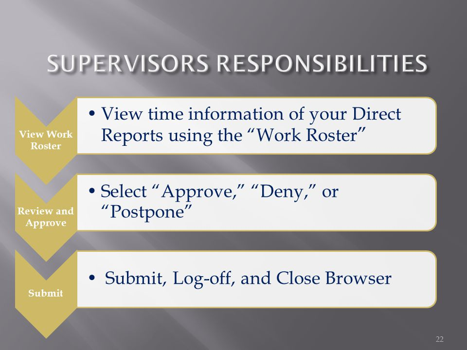 View Work Roster View time information of your Direct Reports using the Work Roster Review and Approve Select Approve, Deny, or Postpone Submit Submit, Log-off, and Close Browser 22