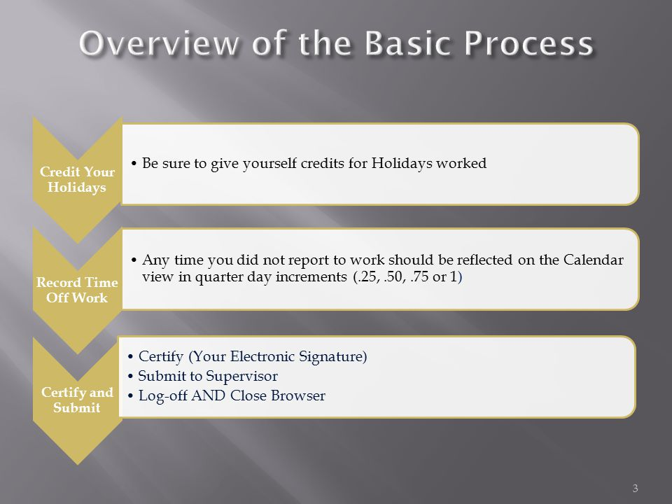 Credit Your Holidays Be sure to give yourself credits for Holidays worked Record Time Off Work Any time you did not report to work should be reflected on the Calendar view in quarter day increments (.25,.50,.75 or 1) Certify and Submit Certify (Your Electronic Signature) Submit to Supervisor Log-off AND Close Browser 3
