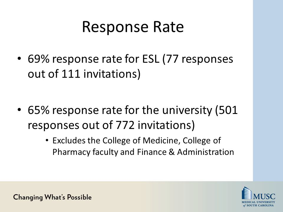 Response Rate 69% response rate for ESL (77 responses out of 111 invitations) 65% response rate for the university (501 responses out of 772 invitatio