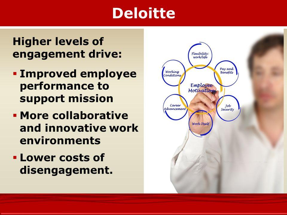 Levels of Employee Engagement Worldwide