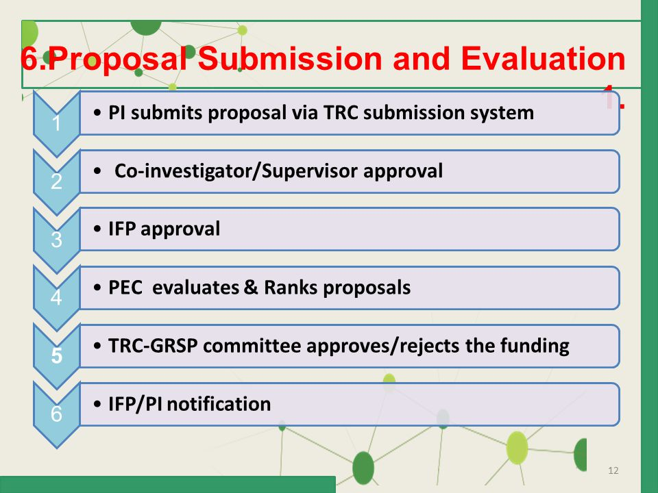 12 6.Proposal Submission and Evaluation 1. 1 PI submits proposal via TRC submission system 2 Co-investigator/Supervisor approval 3 IFP approval 4 PEC