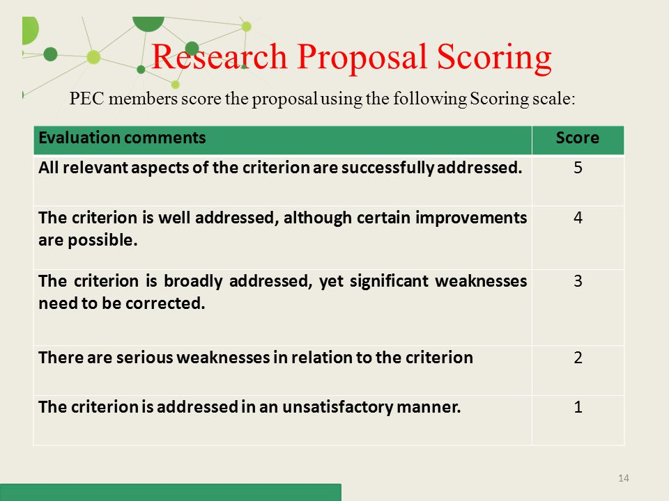 Research Proposal Scoring 14 Evaluation commentsScore All relevant aspects of the criterion are successfully addressed.5 The criterion is well address