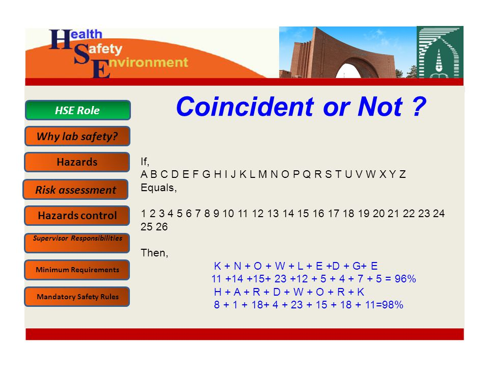 Coincident or Not .