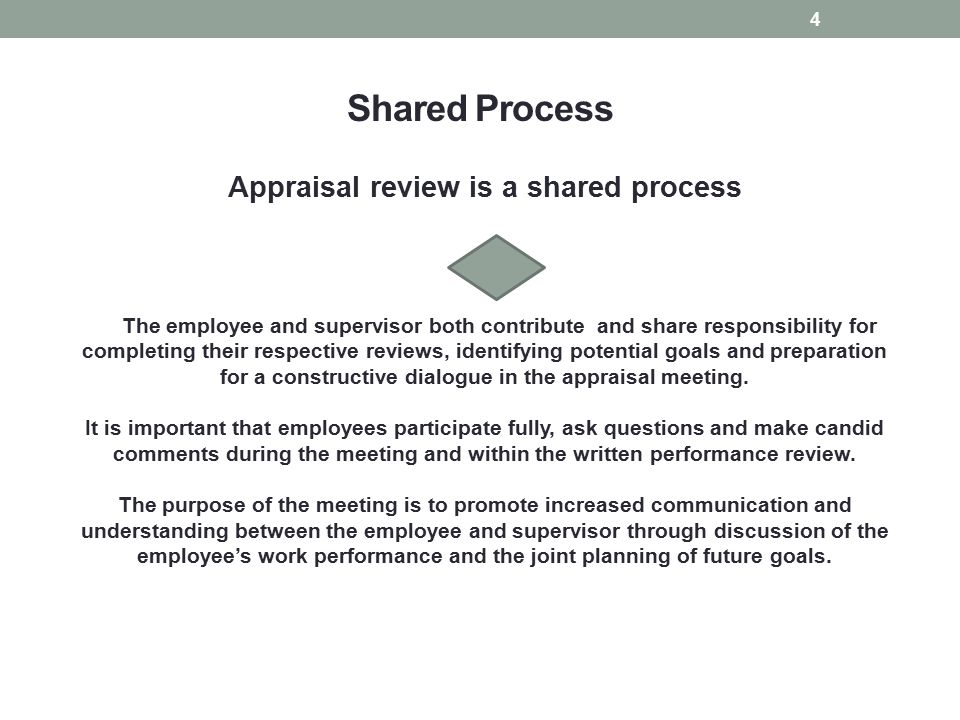 Shared Process Appraisal review is a shared process The employee and supervisor both contribute and share responsibility for completing their respective reviews, identifying potential goals and preparation for a constructive dialogue in the appraisal meeting.