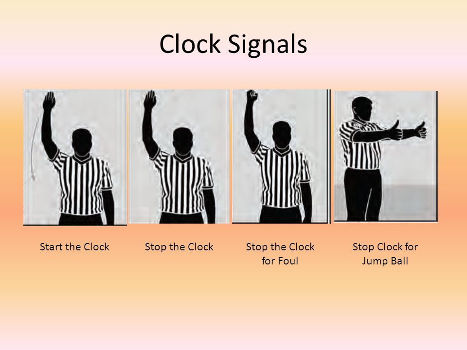Clock Signals Start the ClockStop the ClockStop the Clock for Foul Stop Clock for Jump Ball