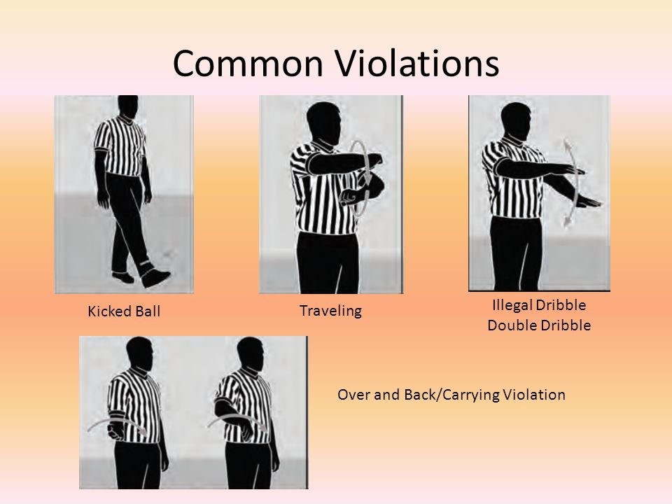 Common Violations Kicked Ball Traveling Illegal Dribble Double Dribble Over and Back/Carrying Violation