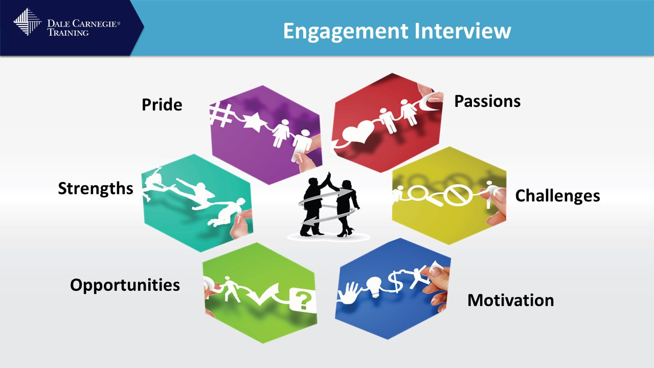 Engagement Interview Passions Challenges Pride Motivation Opportunities Strengths