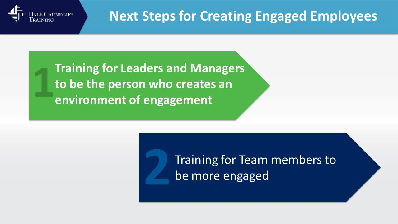 Next Steps for Creating Engaged Employees Training for Leaders and Managers to be the person who creates an environment of engagement 1 Training for Team members to be more engaged 2